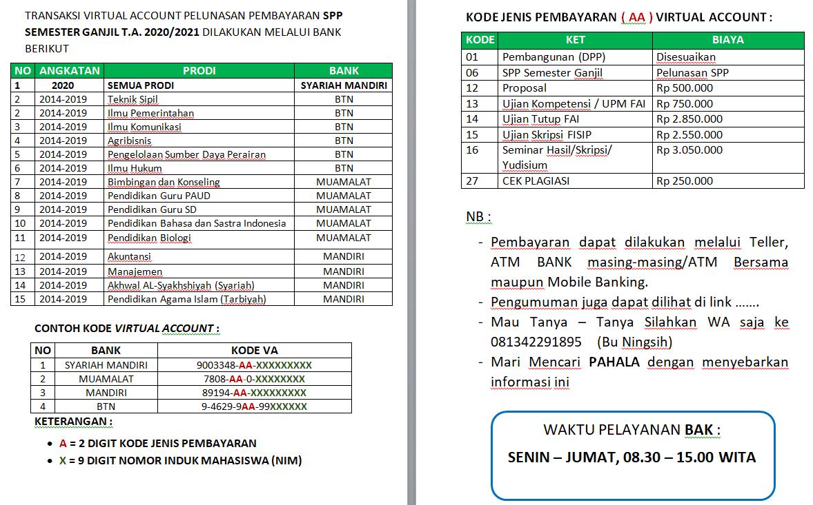 PENGUMUMAN PEMBAYARAN PELUNASAN SEMESTER GANJIL 2020/2021